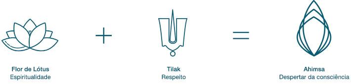 Significado símbolo